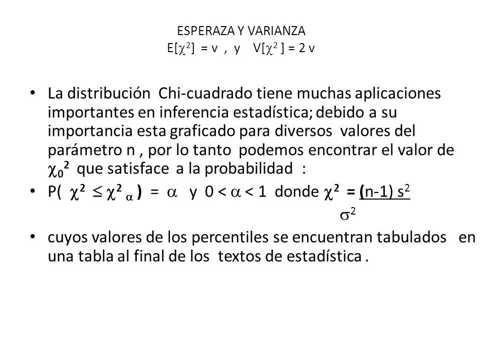 ESPERAZA Y VARIANZA E[2] = v , y V[2 ] = 2 v